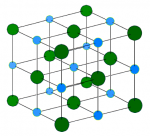 Atoms (as ions) in a crystal of sodium chloride. The blue ions are sodium and the green ions are chloride.